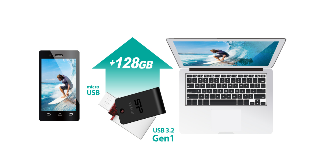 Mobile X31 Instant Memory Expansion for your mobile devices