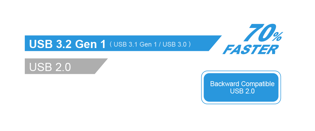 Mobile X31 SuperSpeed USB 3.2 interface
