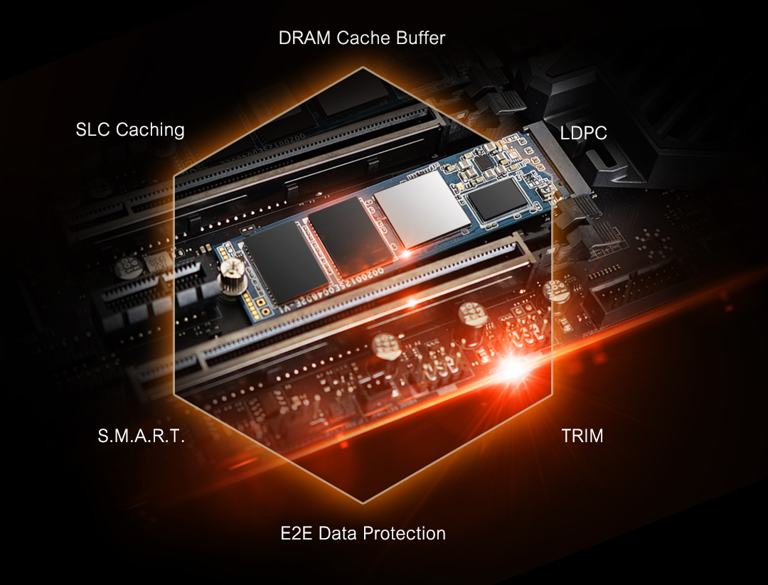 PCIe Gen4x4 US70 Powered By Multiple Technologies For Optimum Performance