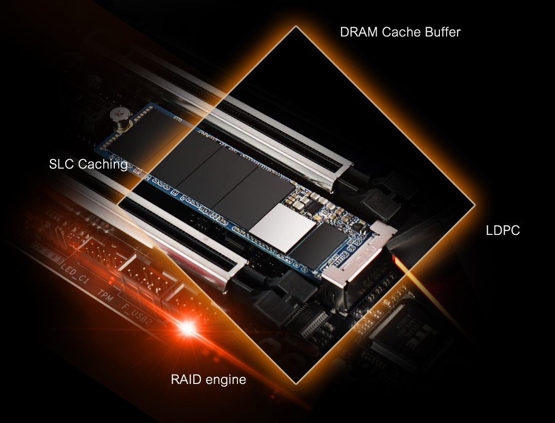 PCIe Gen3x4 UD70 Keep It Cool: Dual Self-Cooling System
