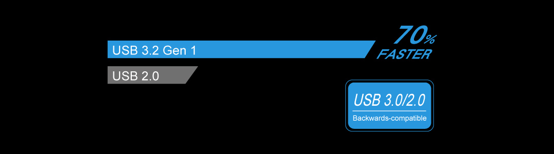 Armor A60<br><font color='#888888' size='2%'>500GB, 1TB, 2TB, 3TB, 4TB, 5TB</font> Super-Speed USB 3.2 Gen 1: Edit, Transfer, Move On
